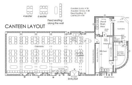 Canteen Design Plan Canteen Design Plan_of