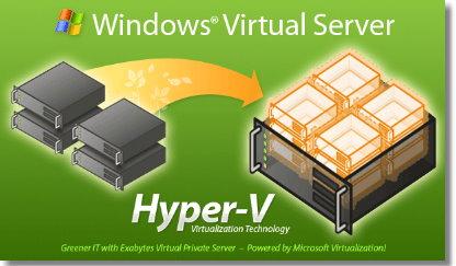 microsoft hyper v virtualization pdf