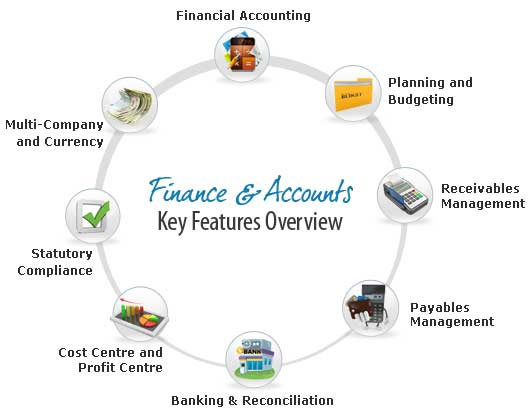 project accounting and finance Jamis prime's finance/project accounting suite is a cost accounting system built from the ground up to be dcaa compliant request a demo of jamis prime erp.